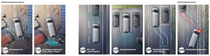 Bildquelle: www.volkswagen-nutzfahrzeuge.de - Katalog Ausgabe Nov 2016 (zum Vergrößern auf Bild klicken)