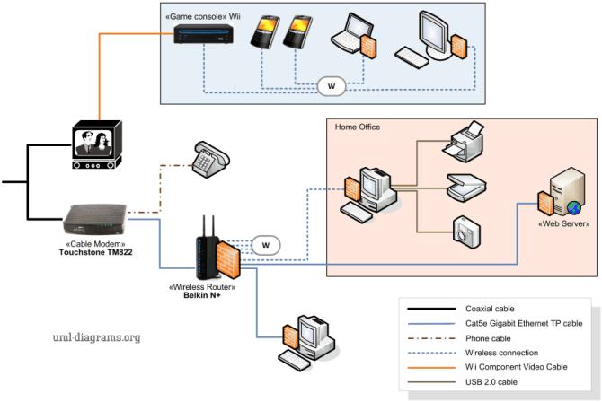 home internet wiring diagram old fuse box diagram  begeboy