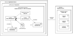Online shopping UML examples  use cases, checkout
