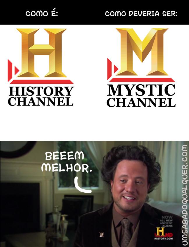 m history