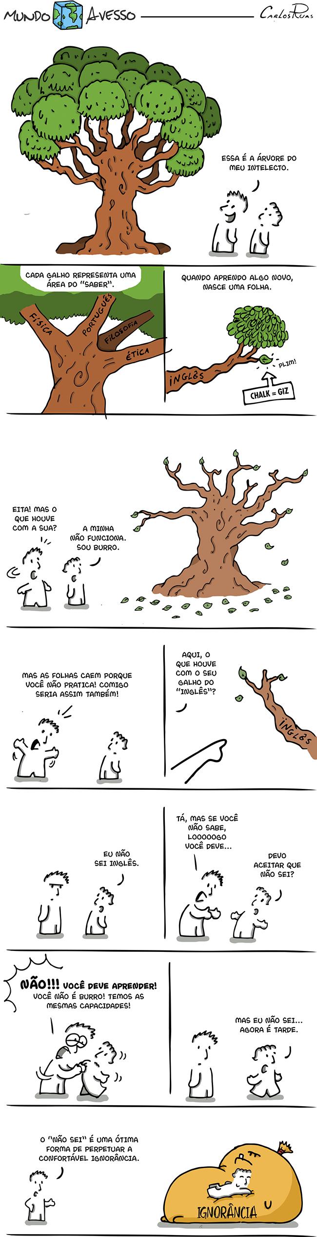 Mundo Avesso – A confortável ignorância