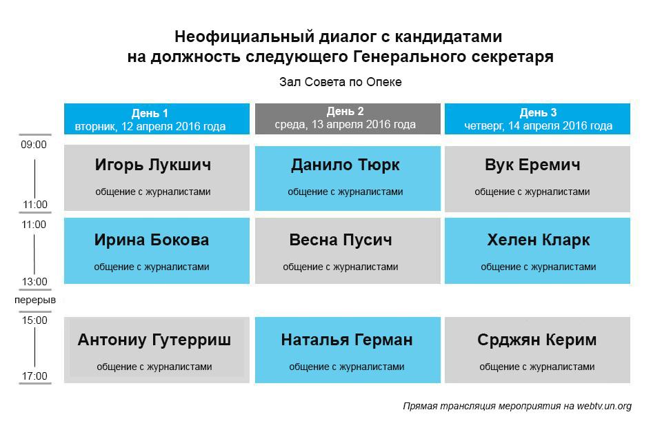Программа выступлений кандидатов