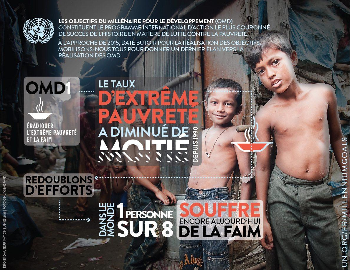 OMD 1 : Pauvreté