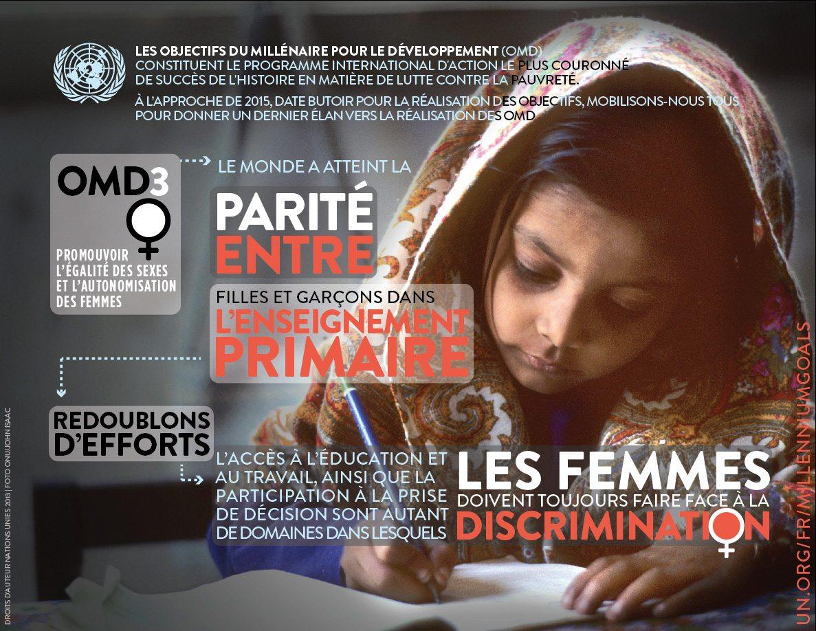 OMD 3 : Égalité des sexes