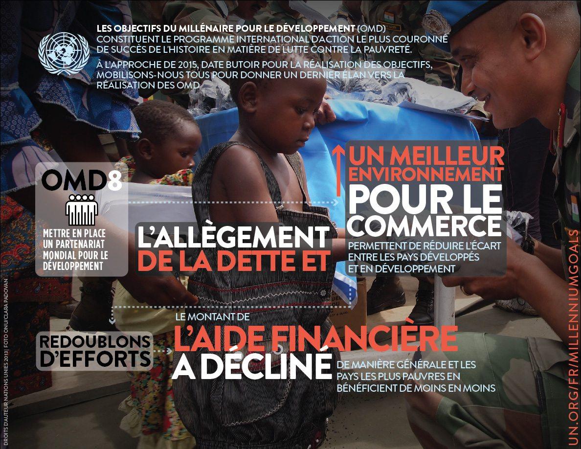 OMD 8 : partenariat pour le développement