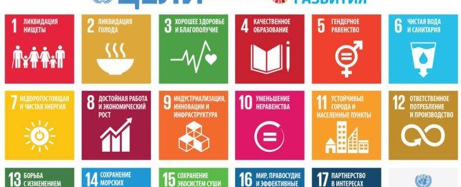 Цели в области устойчивого разыития