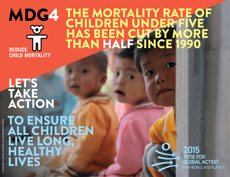 MDGs_Infographics_English-MDG4