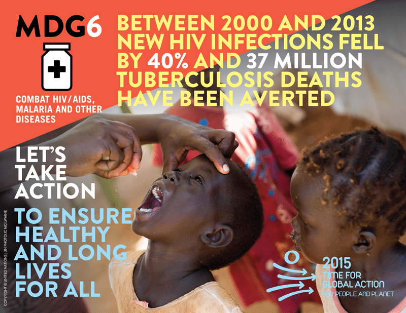 MDGs_Infographics_English-MDG6