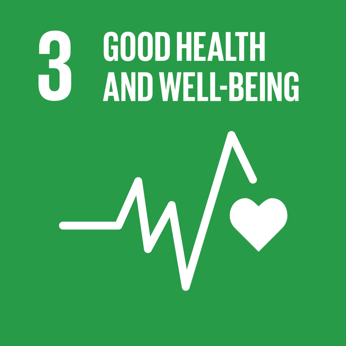 Goal 3 Good Health And Well-Being