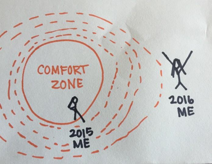 Pushing Past The Comfort Zone