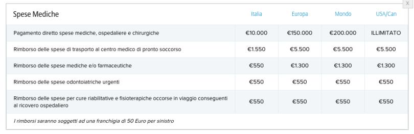 pagamento-spese-mediche-allianz