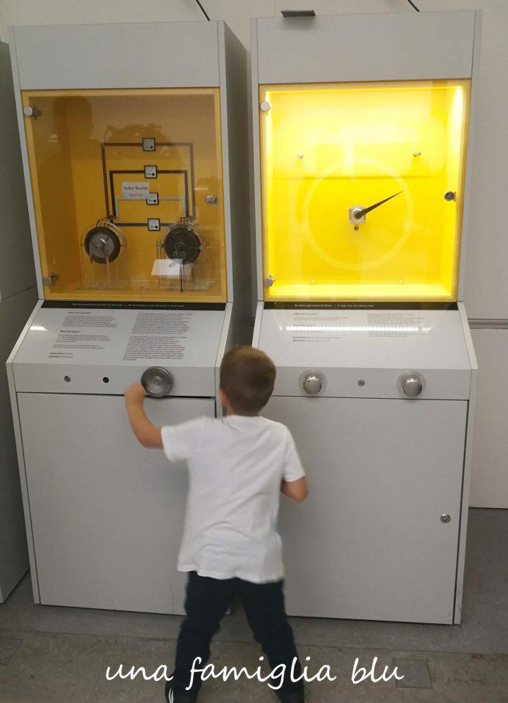 deutsches museo interattivo