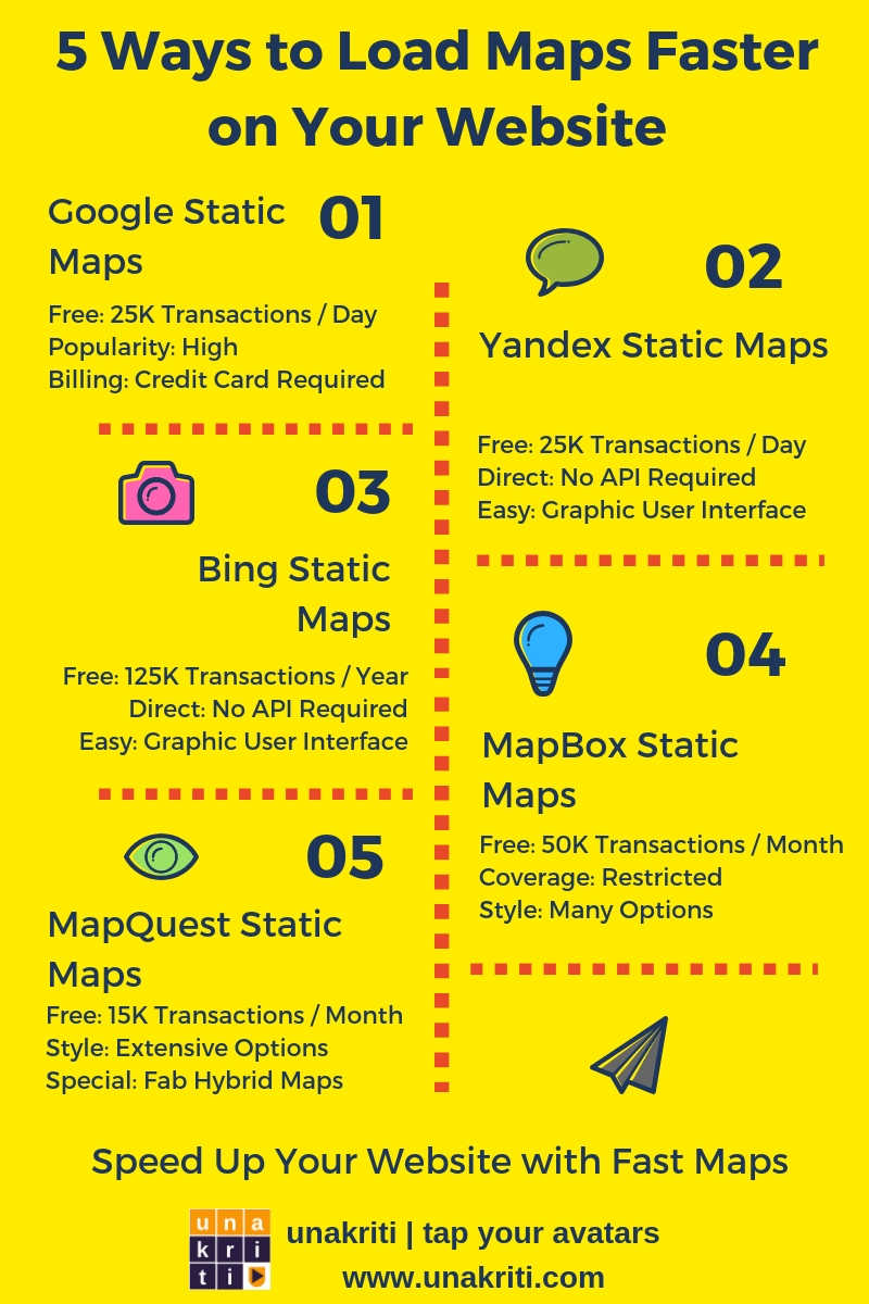 Which is the best map for your website?