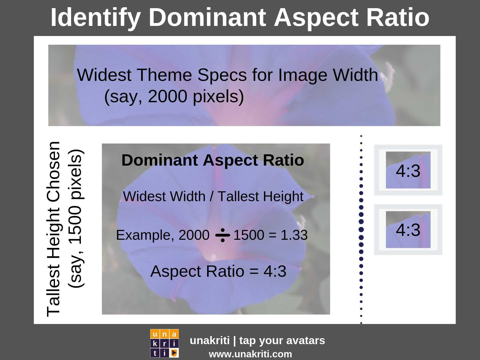 How to select aspect ratio for website photos?