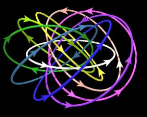 Los campos magnéticos simulados, producidos por un skyrmion en 3D están dispuestos en anillos enlazados. La disposición coincide con la de los campos magnéticos propuestos para explicar la bola de rayos (rayos globulares). (Imagen: Science News)