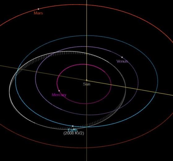 Orbit-viewer-snapshot-pasará-cerca-Tierra-UNAMGlobal