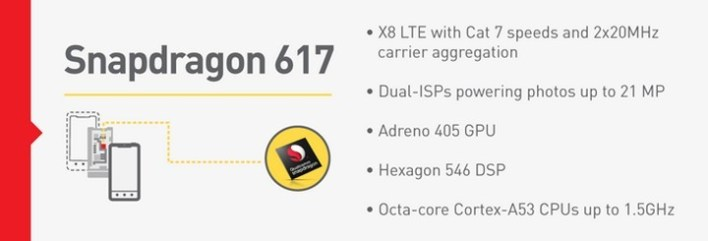 snapdragon_617-features-inline