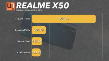 RealmeX50Benchmarks1