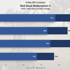 RX6900XT Deep Dive Updated_8