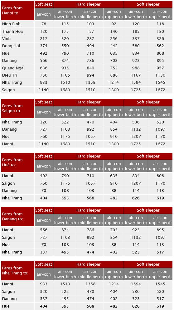 prix-tarif-train-vietnam