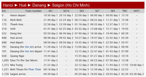 train hanoi-saigon-vietnam