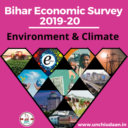Bihar Economic Survey 2019-20 Environment & Climate Change Page-2