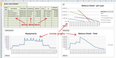 Multiple Loan Repayment Calculator: Excel Amortization ...