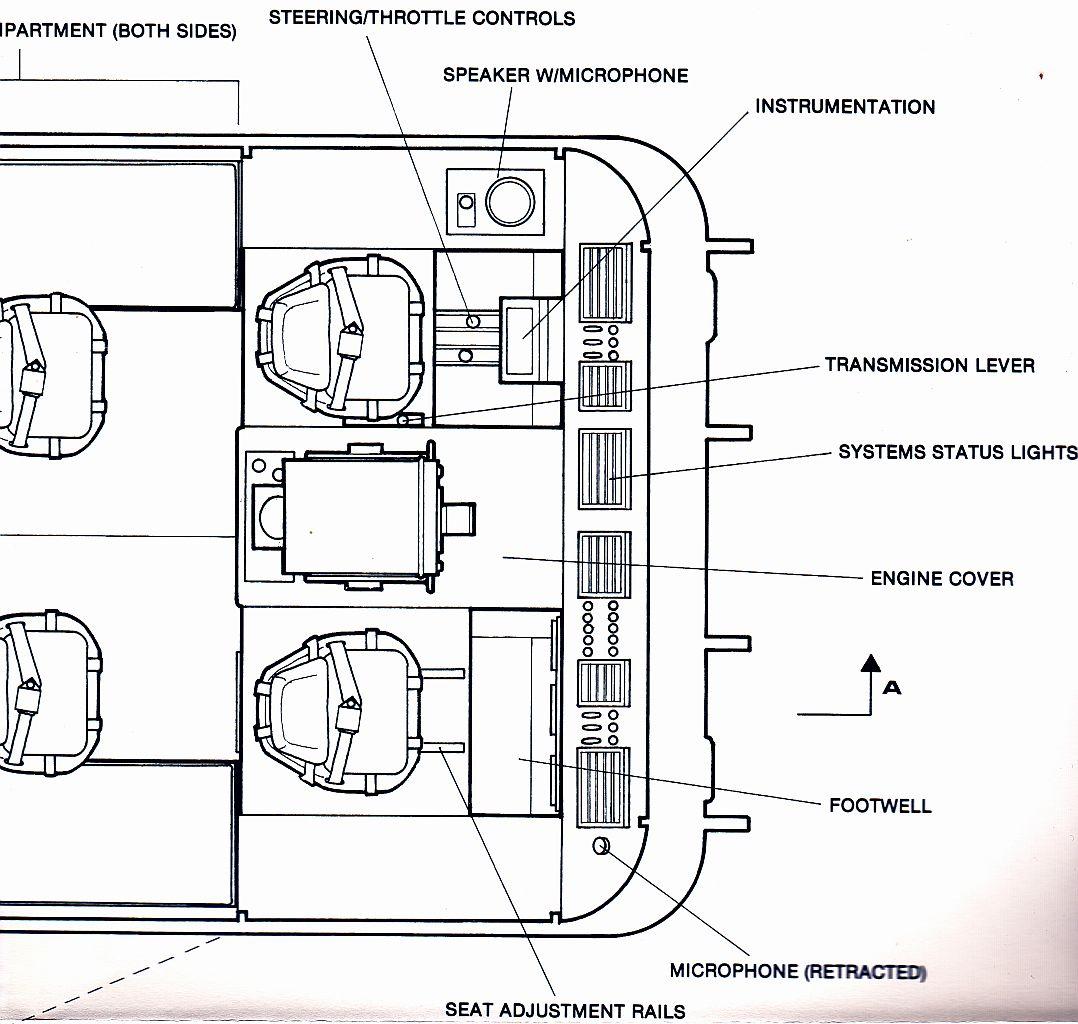 Reproduction Blueprints