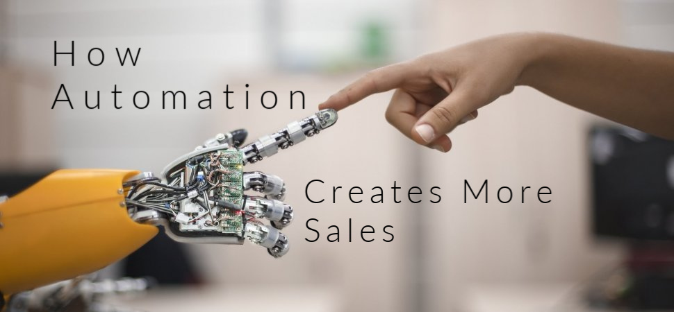 EP:180 How Automation Creates More Sales, with Innovate Fast Creator, Robin Alex