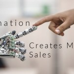How Automation Creates More Sales
