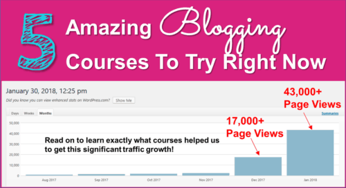 5 Amazing Blogging Courses To Try Right Now