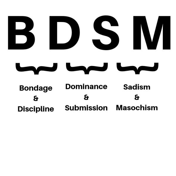 BDSM - Bondage & Discipline, Dominance & Submission, Sadism & Masochism