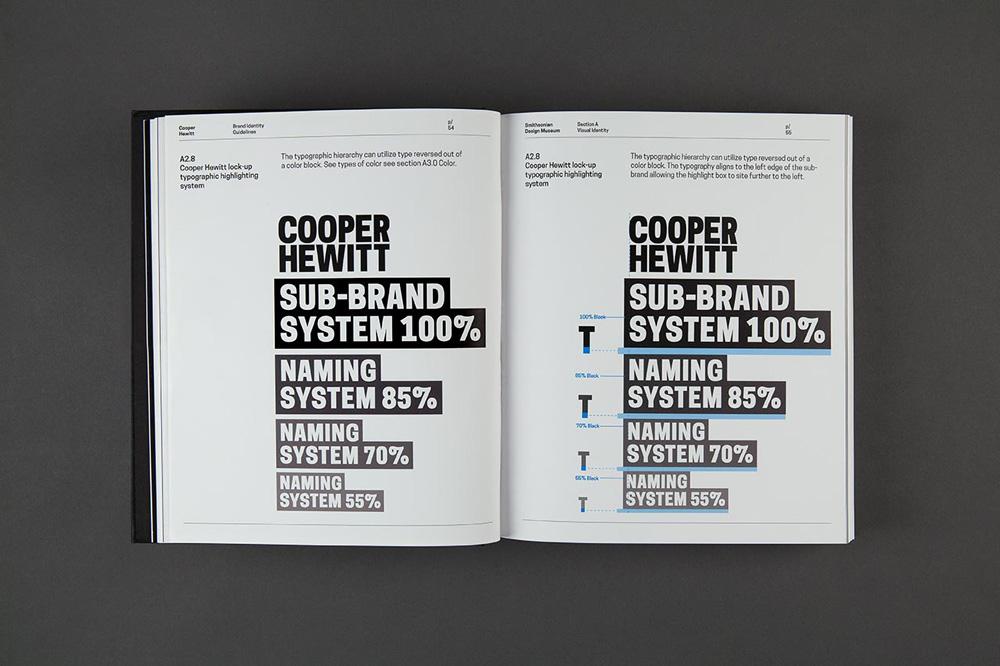 Brand New Follow Up Cooper Hewitt Identity By Pentagram