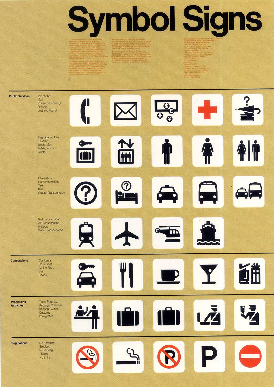 sign symbol images