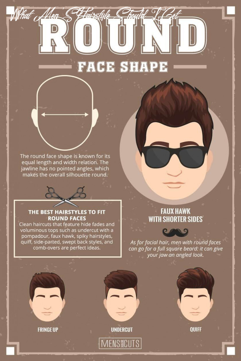 What haircut should i get for my face shape? in 8 | round face