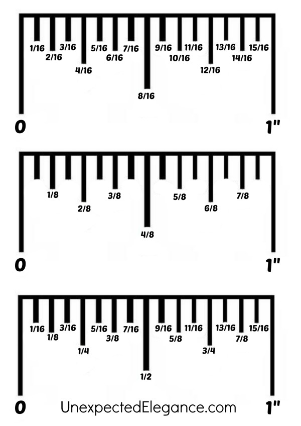 Superior How To Read Measurements 7 How To Read Measurements