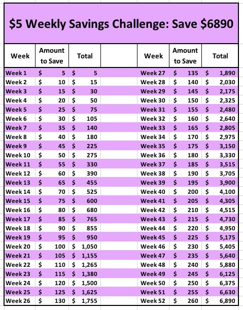 $5 52 week money saving challenge