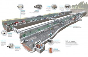 Blick in die Röhre: Moderne Autobahntunnel sind mit den unterschiedlichsten Überwachungs- und Sicherheitsvorrichtungen ausgestattet. Hier die zehn Wichtigsten. Infografik: ADAC.