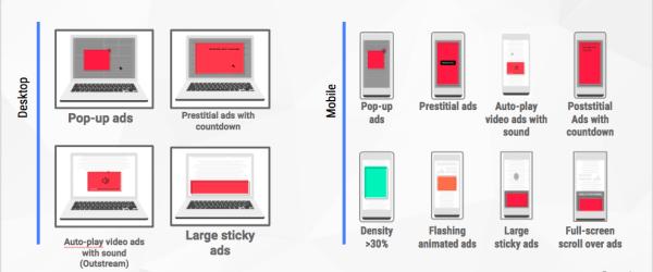 Así funciona el bloqueador de anuncios de Google Chrome que llega mañana