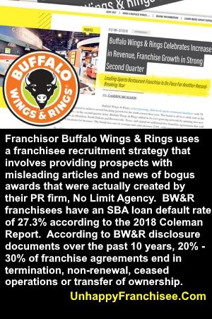 Buffalo Wings & Rings Franchise