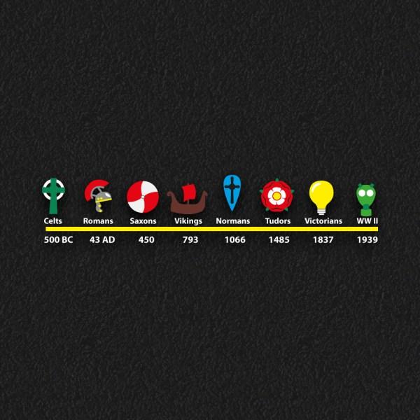 History Timeline 1 - History Timeline