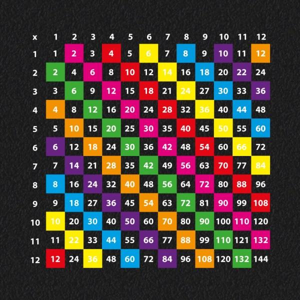 Multiplication Grid variations 1 12 3 - Multiplication Grid 1 - 12 Block