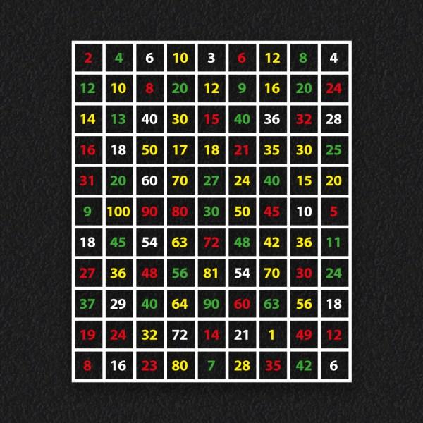 Times Table Maze - Times Table Maze