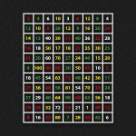 Times Table Maze