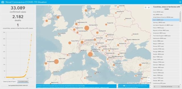 WHO OMS covid dashboard ESRI monitorización
