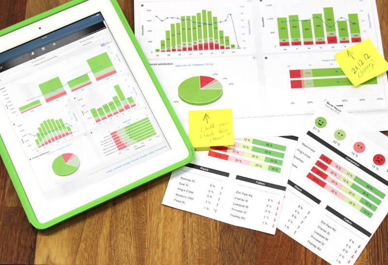 Happy Or Not HappyOrNot Grafik Tablet mobile Smartphone Handy Ausdruck Ergebnisse Powerpoint Excel Datei Prüfen Buttons Buzzer Administrator Balken Online Zugang Reporting Vergleich Standort Datum