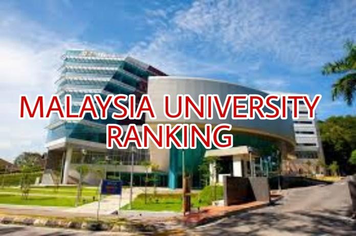Malaysia University Ranking 2021/2022