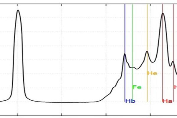 Spettro Nova RS Ophiuchi