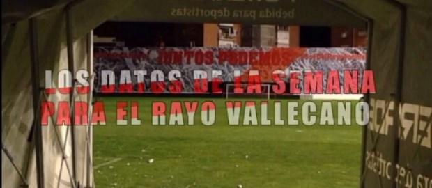 Los datos del Rayo tras la jornada 9 de Segunda División