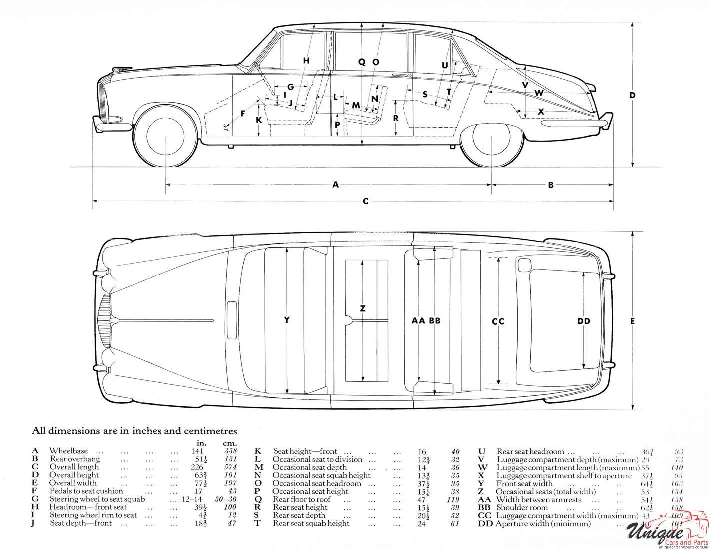 Daimler 420 Limousine Brochure